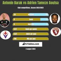 Antonin Barak vs Adrien Tameze Aoutsa h2h player stats