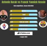 Antonin Barak vs Franck Yannick Kessie h2h player stats