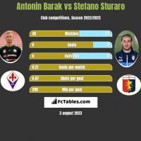 Antonin Barak vs Stefano Sturaro h2h player stats