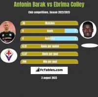 Antonin Barak vs Ebrima Colley h2h player stats