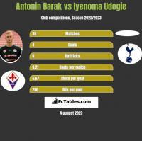 Antonin Barak vs Iyenoma Udogie h2h player stats