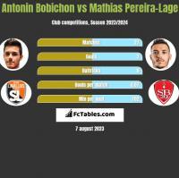 Antonin Bobichon vs Mathias Pereira-Lage h2h player stats