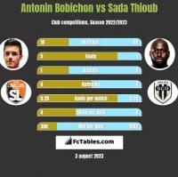 Antonin Bobichon vs Sada Thioub h2h player stats
