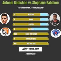 Antonin Bobichon vs Stephane Bahoken h2h player stats