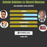 Antonin Bobichon vs Vincent Manceau h2h player stats