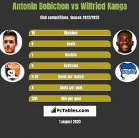 Antonin Bobichon vs Wilfried Kanga h2h player stats