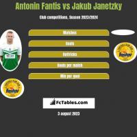 Antonin Fantis vs Jakub Janetzky h2h player stats
