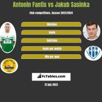 Antonin Fantis vs Jakub Sasinka h2h player stats