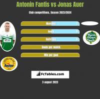 Antonin Fantis vs Jonas Auer h2h player stats