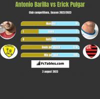 Antonio Barilla vs Erick Pulgar h2h player stats