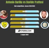 Antonio Barilla vs Davide Frattesi h2h player stats