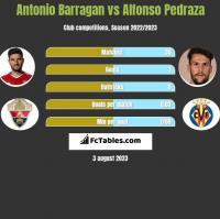 Antonio Barragan vs Alfonso Pedraza h2h player stats