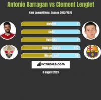 Antonio Barragan vs Clement Lenglet h2h player stats