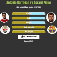 Antonio Barragan vs Gerard Pique h2h player stats