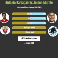 Antonio Barragan vs Jeison Murillo h2h player stats