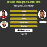 Antonio Barragan vs Jordi Alba h2h player stats