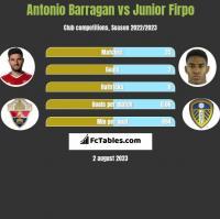 Antonio Barragan vs Junior Firpo h2h player stats