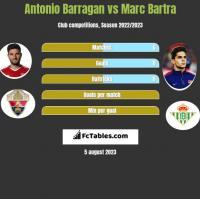 Antonio Barragan vs Marc Bartra h2h player stats