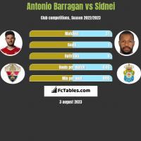 Antonio Barragan vs Sidnei h2h player stats