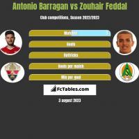 Antonio Barragan vs Zouhair Feddal h2h player stats
