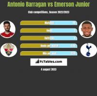 Antonio Barragan vs Emerson Junior h2h player stats