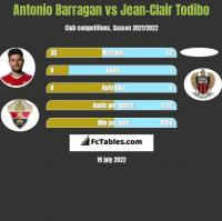 Antonio Barragan vs Jean-Clair Todibo h2h player stats