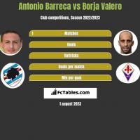 Antonio Barreca vs Borja Valero h2h player stats