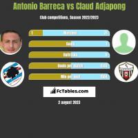 Antonio Barreca vs Claud Adjapong h2h player stats