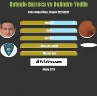 Antonio Barreca vs DeAndre Yedlin h2h player stats
