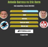 Antonio Barreca vs Eric Durm h2h player stats