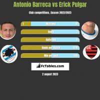 Antonio Barreca vs Erick Pulgar h2h player stats