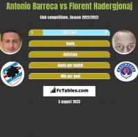 Antonio Barreca vs Florent Hadergjonaj h2h player stats