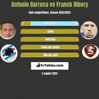 Antonio Barreca vs Franck Ribery h2h player stats