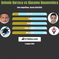 Antonio Barreca vs Giacomo Bonaventura h2h player stats