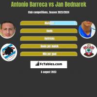 Antonio Barreca vs Jan Bednarek h2h player stats