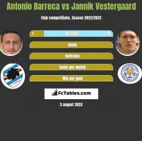 Antonio Barreca vs Jannik Vestergaard h2h player stats