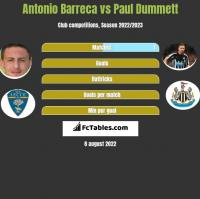 Antonio Barreca vs Paul Dummett h2h player stats