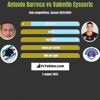 Antonio Barreca vs Valentin Eysseric h2h player stats