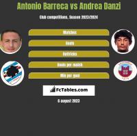Antonio Barreca vs Andrea Danzi h2h player stats
