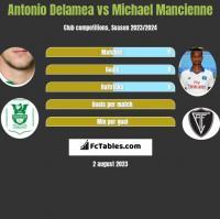 Antonio Delamea vs Michael Mancienne h2h player stats