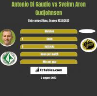 Antonio Di Gaudio vs Sveinn Aron Gudjohnsen h2h player stats