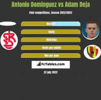 Antonio Dominguez vs Adam Deja h2h player stats