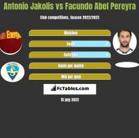 Antonio Jakolis vs Facundo Abel Pereyra h2h player stats