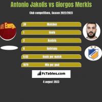 Antonio Jakolis vs Giorgos Merkis h2h player stats