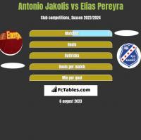 Antonio Jakolis vs Elias Pereyra h2h player stats