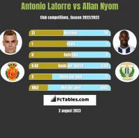 Antonio Latorre vs Allan Nyom h2h player stats