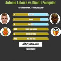 Antonio Latorre vs Dimitri Foulquier h2h player stats