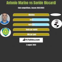 Antonio Marino vs Davide Riccardi h2h player stats