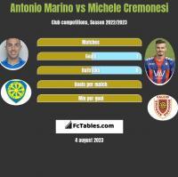Antonio Marino vs Michele Cremonesi h2h player stats