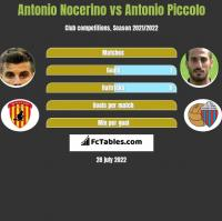 Antonio Nocerino vs Antonio Piccolo h2h player stats